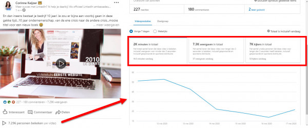 video stats linkedin